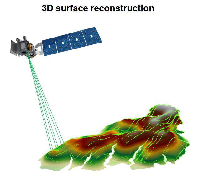Surface_Reconstruction